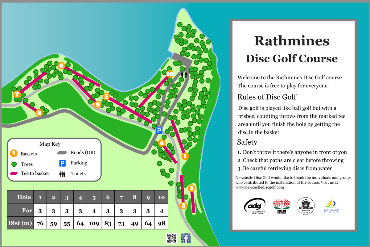 The 10 hole course map at Rathmines Park